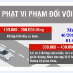 Xử phạt người điều khiển ô tô vi phạm giao thông đường bộ?